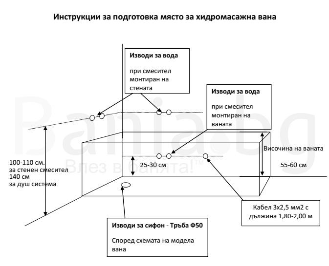Инструкции за хидромасажна вана от Баня.бг - Влез в банята!