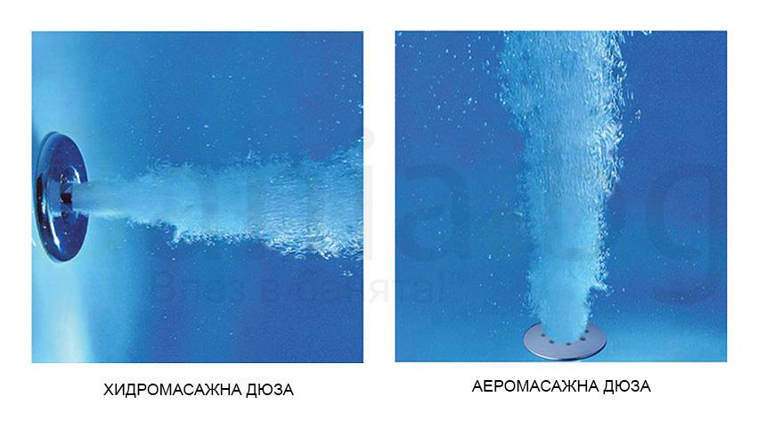 Хидромасажни и аеромасажни дюзи за хидромасажна вана